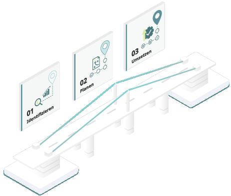 Darstellung Grafik Digitalisierungsprozess
