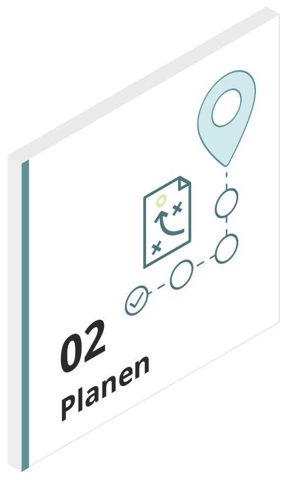 Digitalisierungsprojekte und Software Lösungen planen Grafik