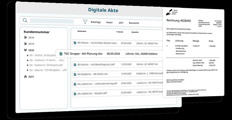 Digitales Akte Funktionsumfang
