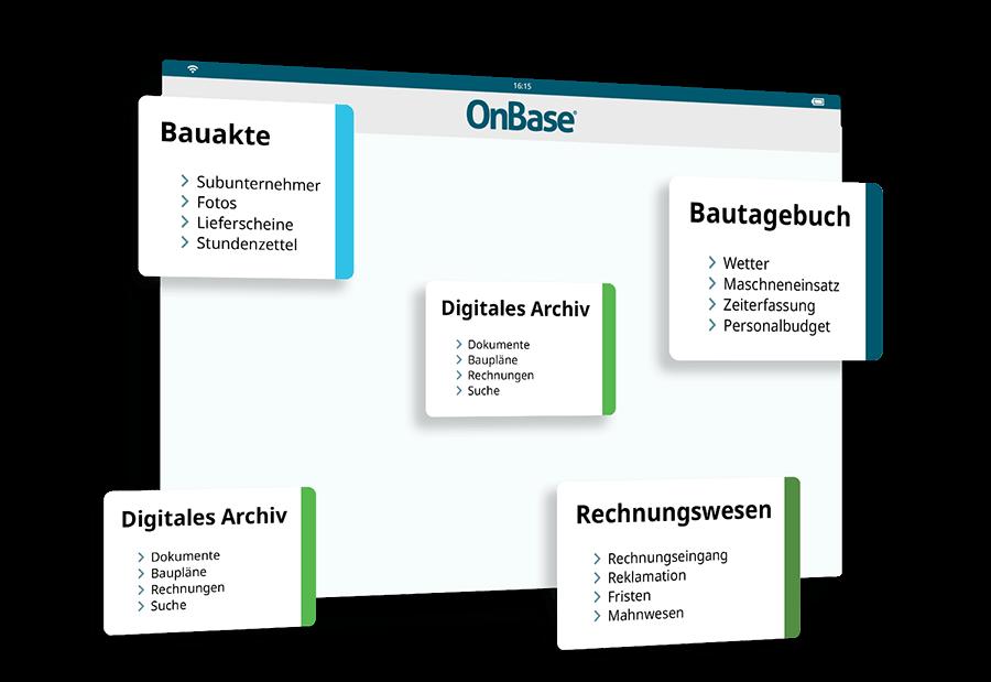 Funktionsumfang der Software OnBase