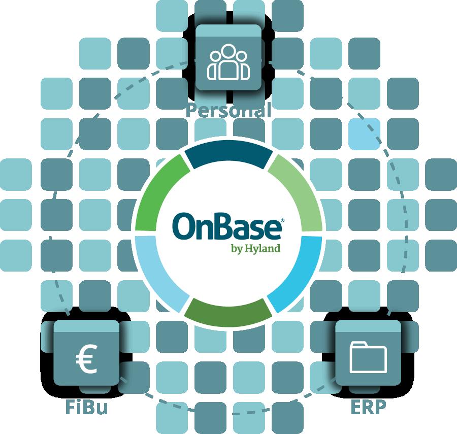 Programmbausteine von OnBase